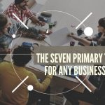 The Seven Primary Tasks For Any Suffolk County Business Team